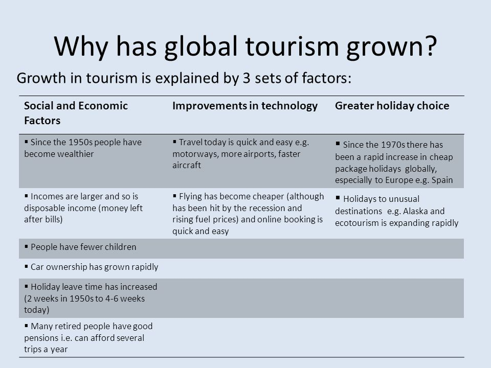 Why has global tourism grown