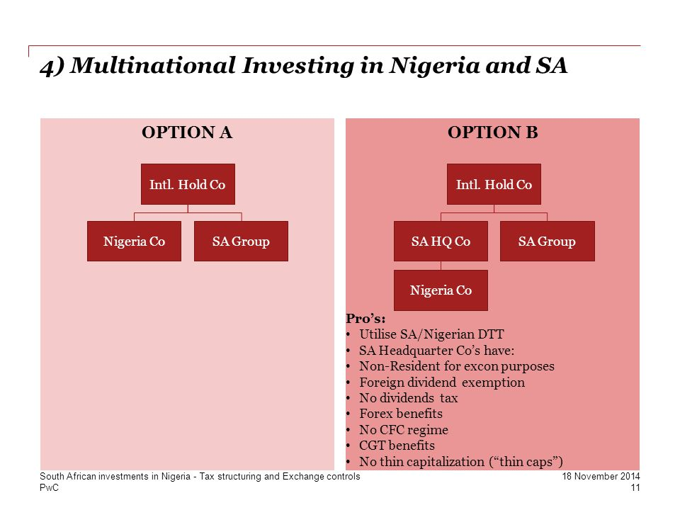 4) Multinational Investing in Nigeria and SA