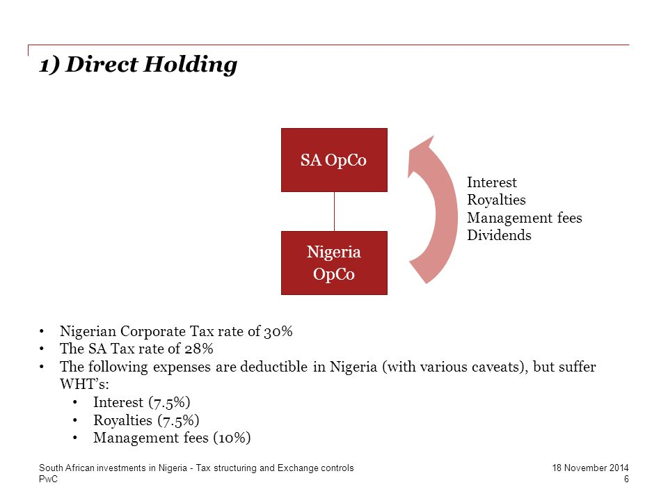 1) Direct Holding SA OpCo Nigeria OpCo Interest Royalties