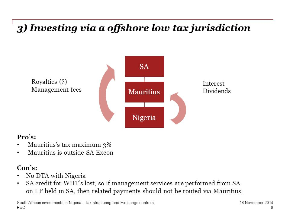 3) Investing via a offshore low tax jurisdiction