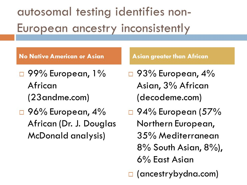 autosomal testing identifies non-European ancestry inconsistently