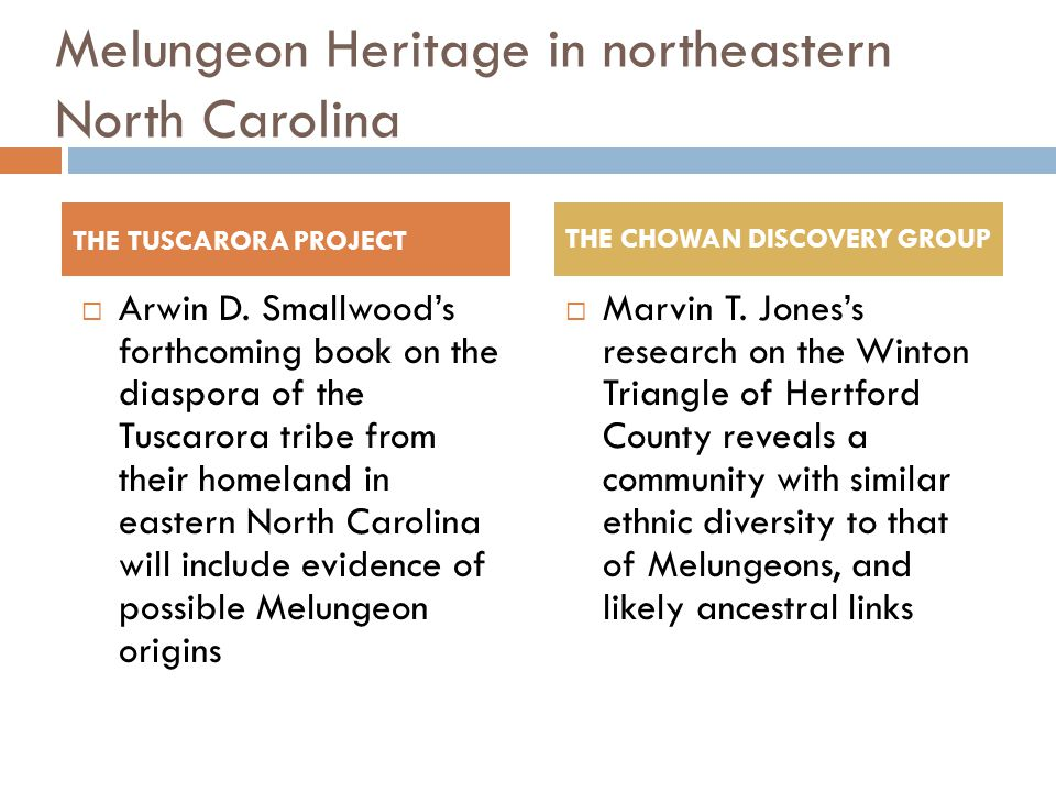 Melungeon Heritage in northeastern North Carolina