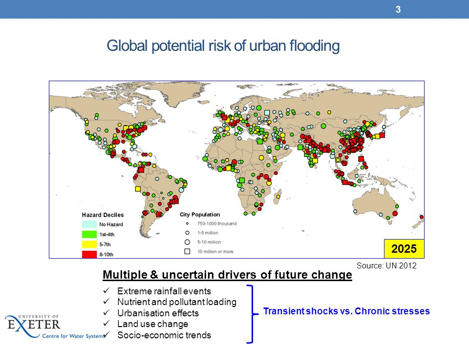 Global potential risk of urban flooding