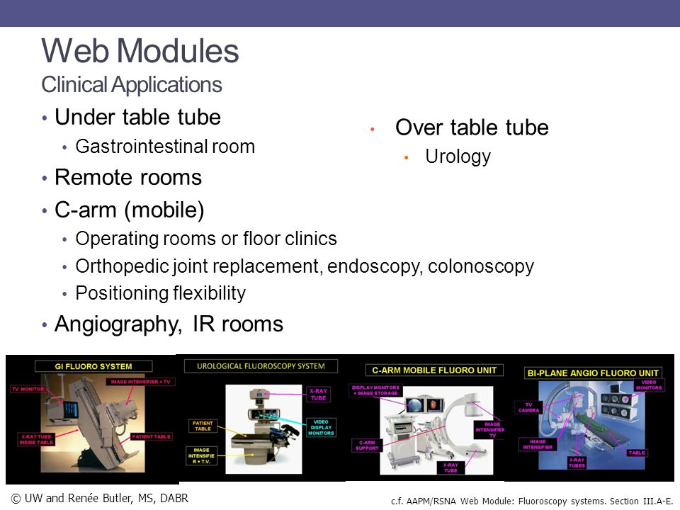 Web Modules Clinical Applications