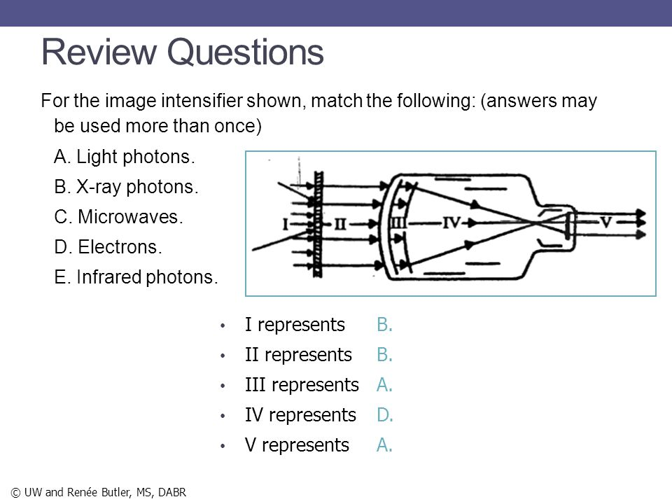 Review Questions For the image intensifier shown, match the following: (answers may be used more than once)