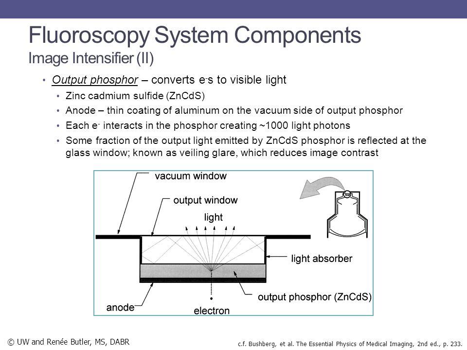 Fluoroscopy System Components Image Intensifier (II)