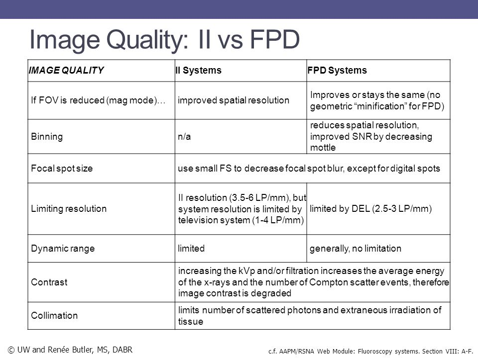 Image Quality: II vs FPD