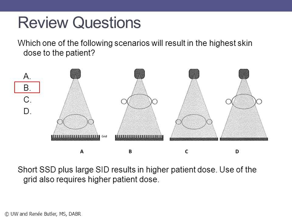 Review Questions Which one of the following scenarios will result in the highest skin dose to the patient