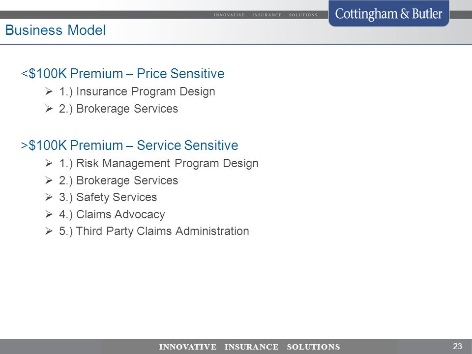 Business Model <$100K Premium – Price Sensitive