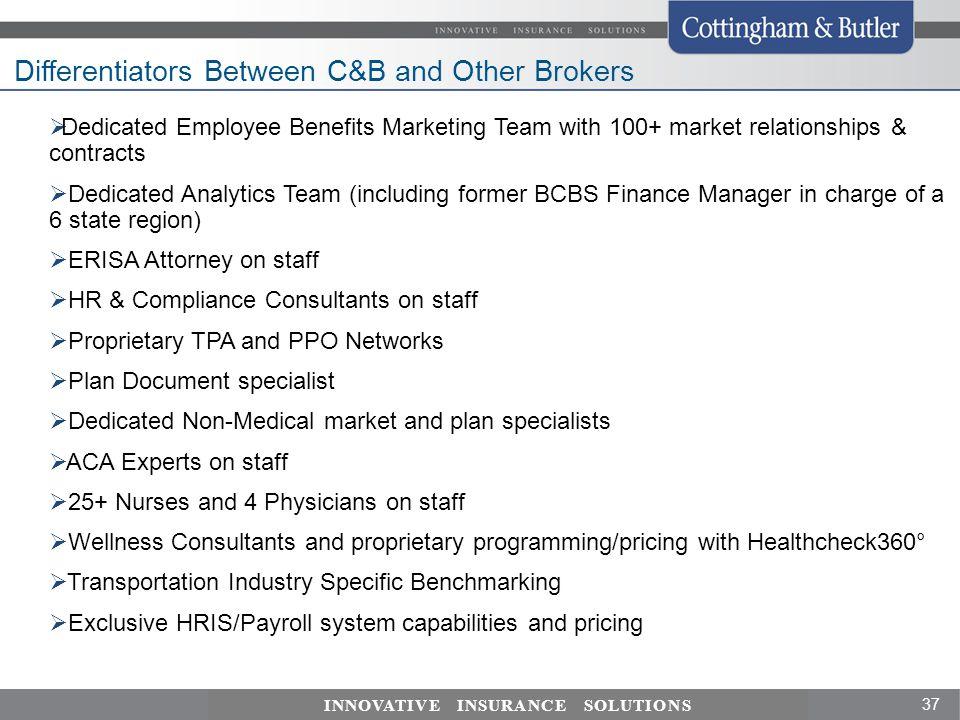 Differentiators Between C&B and Other Brokers