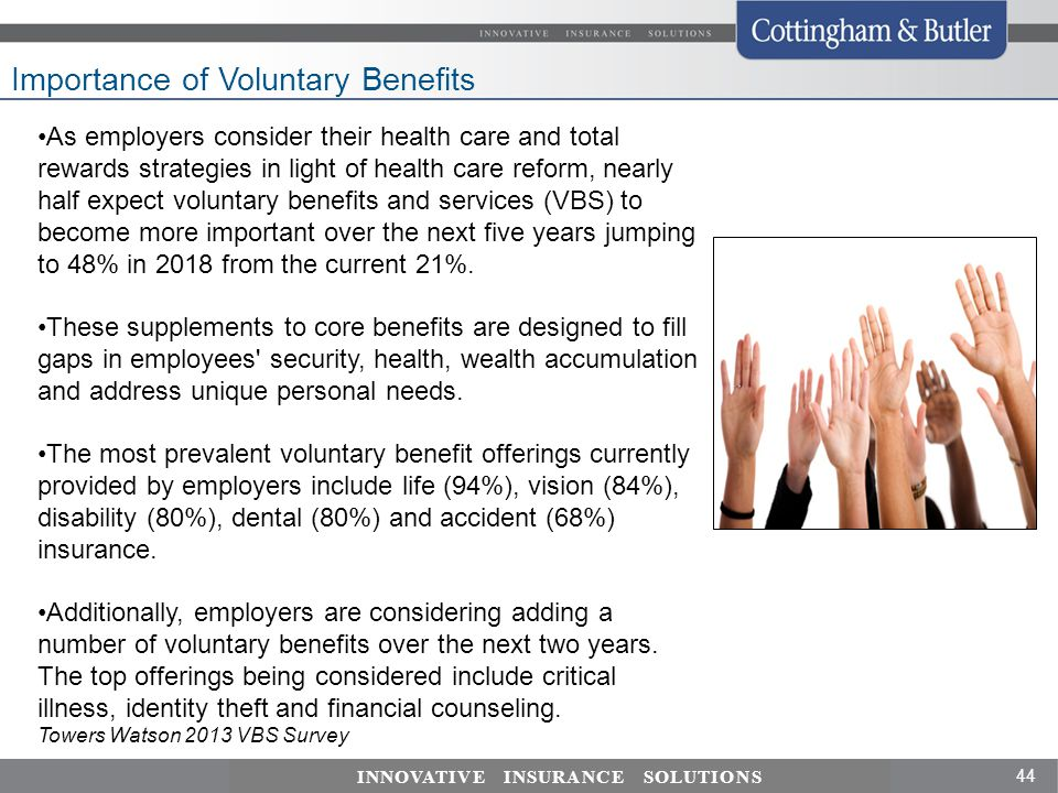 Importance of Voluntary Benefits