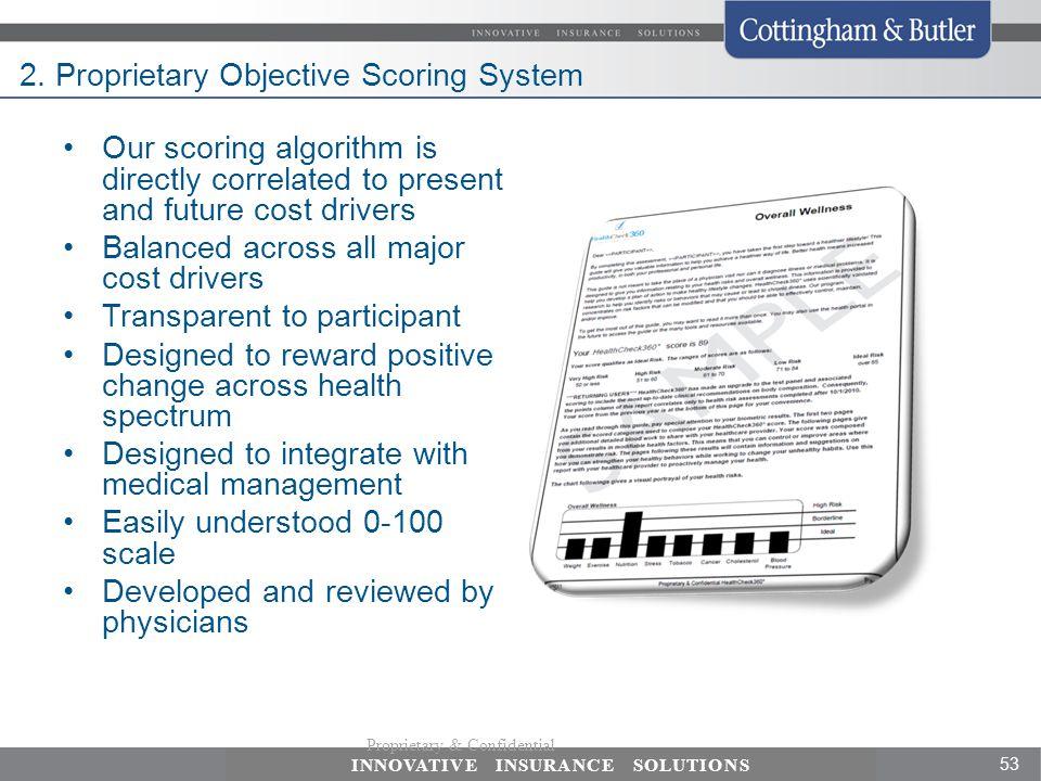 2. Proprietary Objective Scoring System