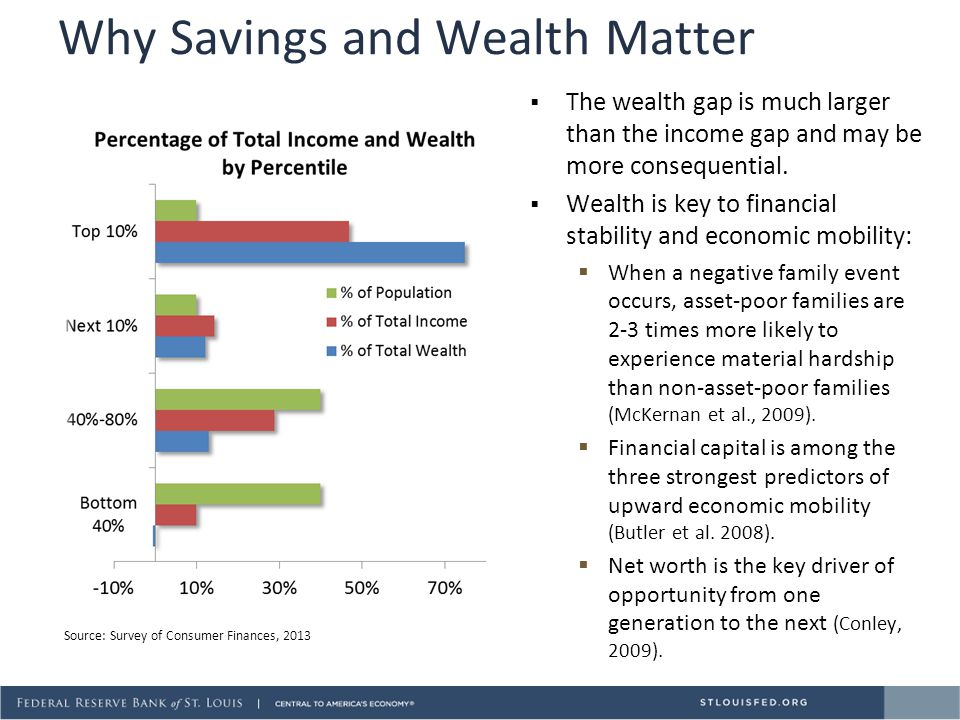 Why Savings and Wealth Matter