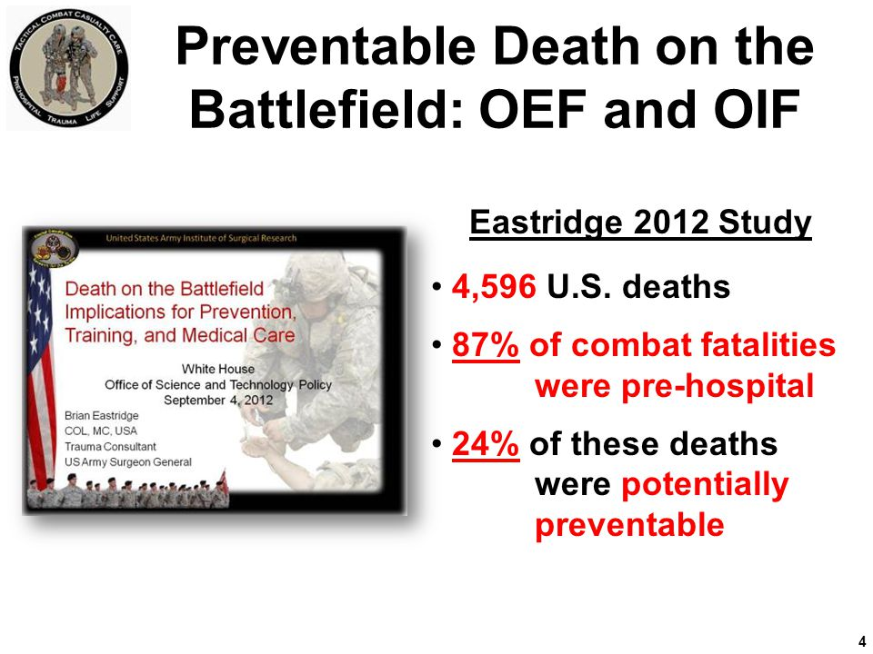 Preventable Death on the Battlefield: OEF and OIF