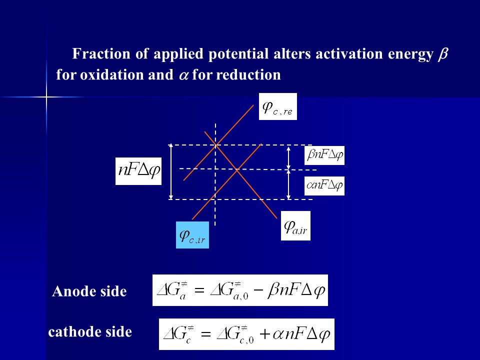 Fraction of applied potential alters activation energy  for oxidation and  for reduction