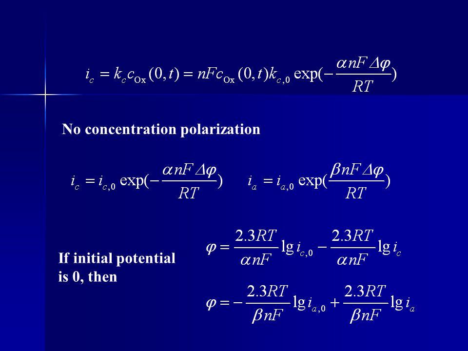 No concentration polarization