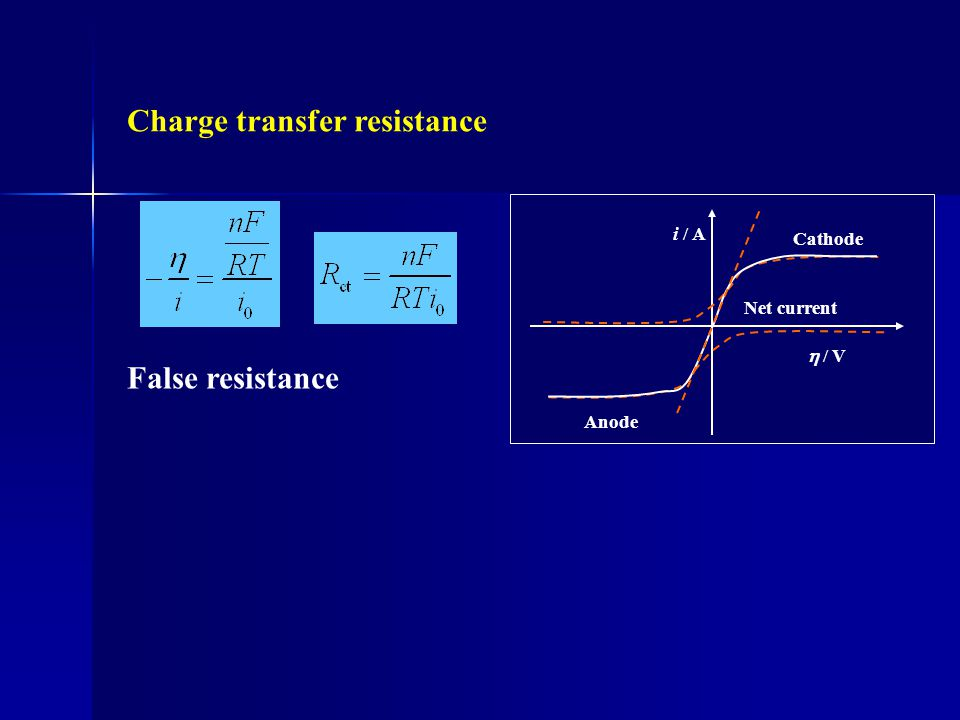 Charge transfer resistance