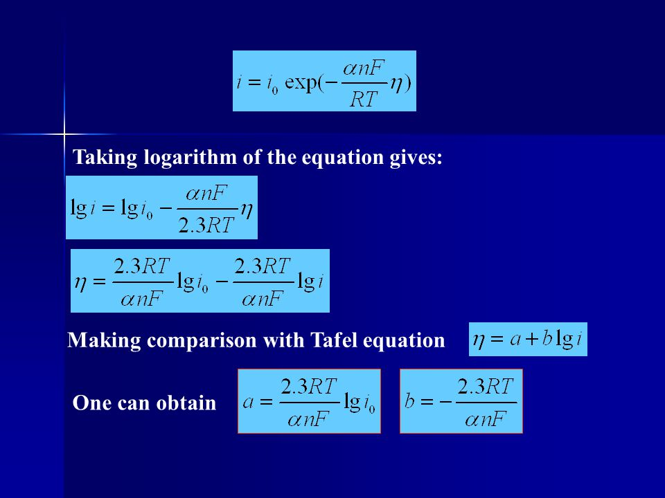 Taking logarithm of the equation gives: