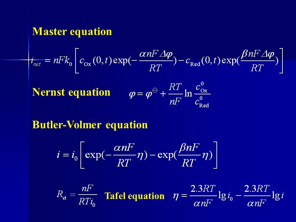 tafel equation ppt