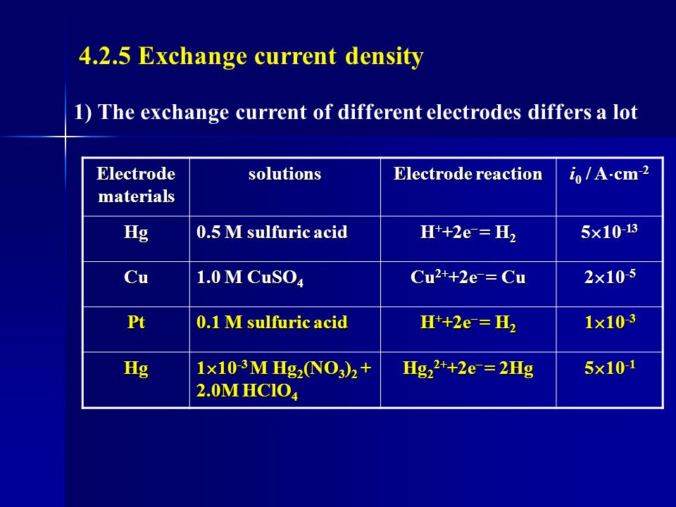 4.2.5 Exchange current density