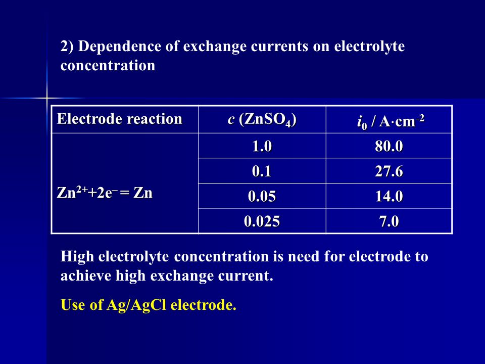 2) Dependence of exchange currents on electrolyte concentration