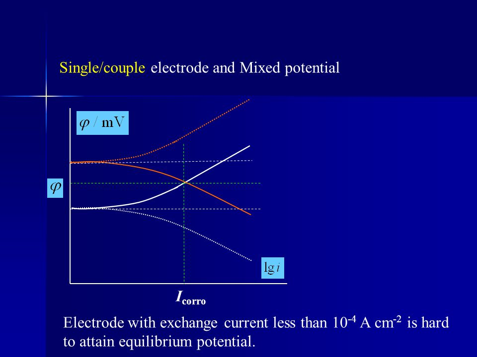 Single/couple electrode and Mixed potential