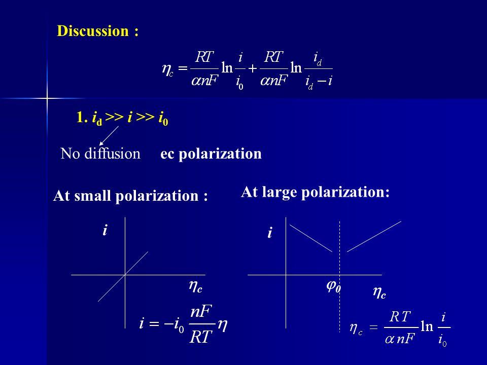 Discussion : 1. id >> i >> i0. No diffusion. ec polarization. At large polarization: At small polarization :