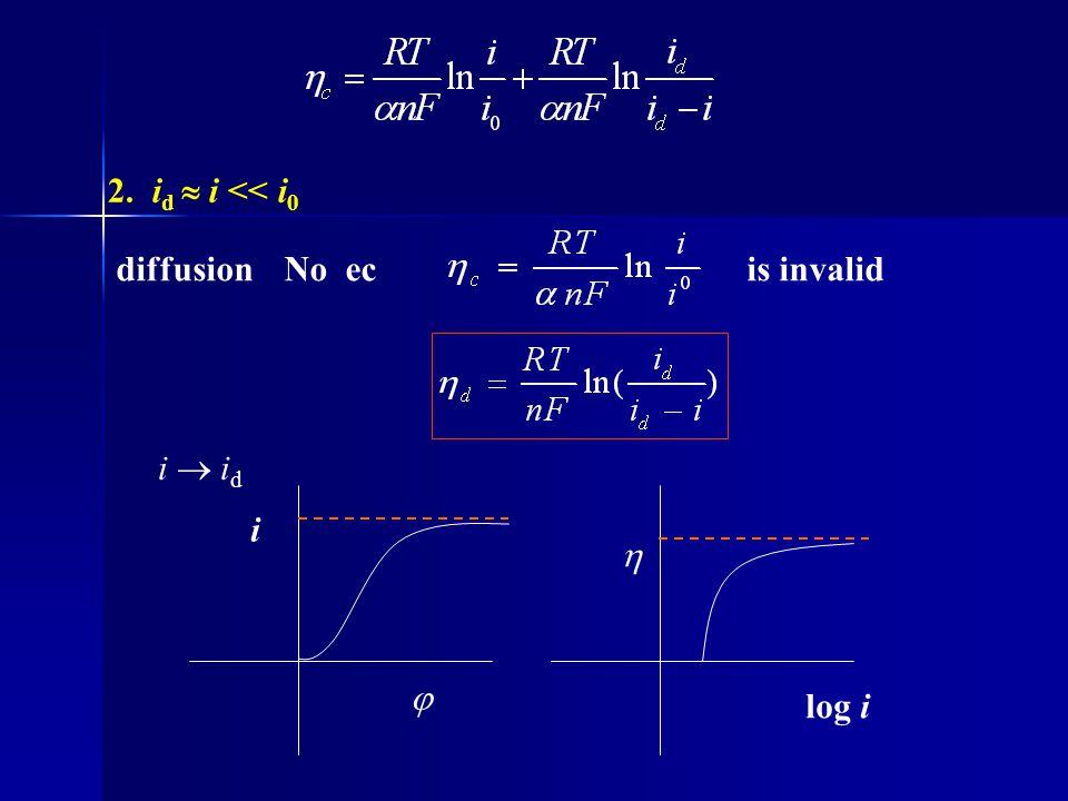 2. id  i << i0 diffusion No ec is invalid i  id  i  log i
