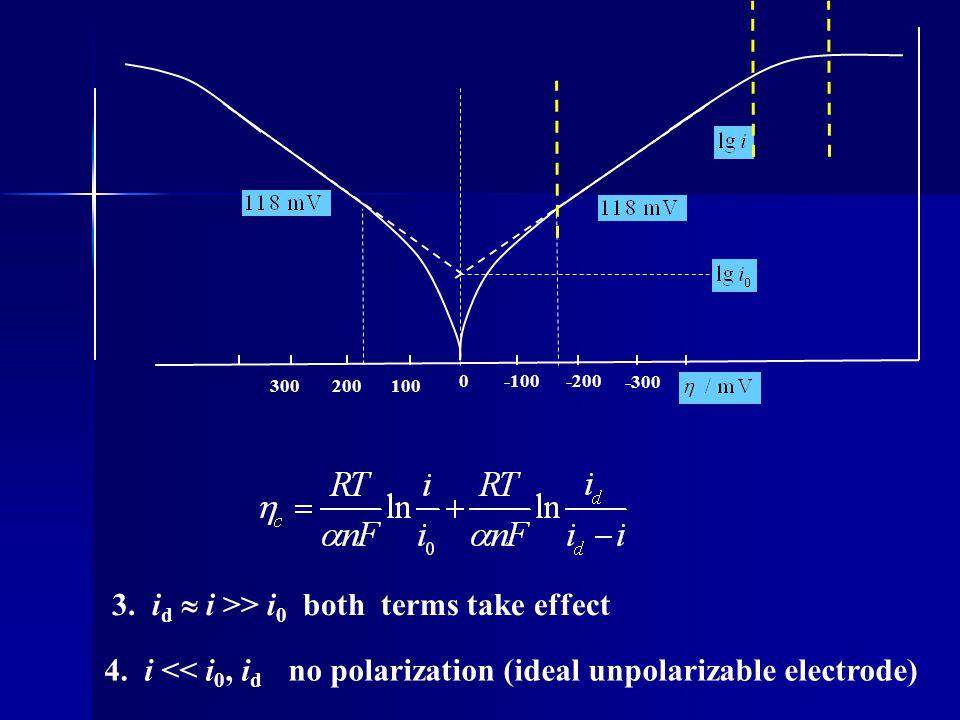 3. id  i >> i0 both terms take effect