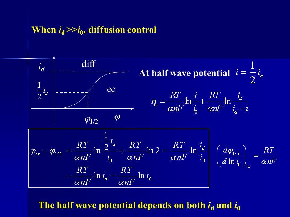 When id >>i0, diffusion control