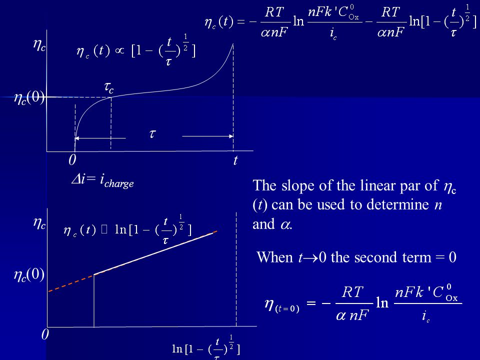 i= icharge  t. c. c. c(0) The slope of the linear par of c (t) can be used to determine n and .