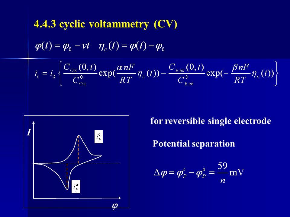 4.4.3 cyclic voltammetry (CV)