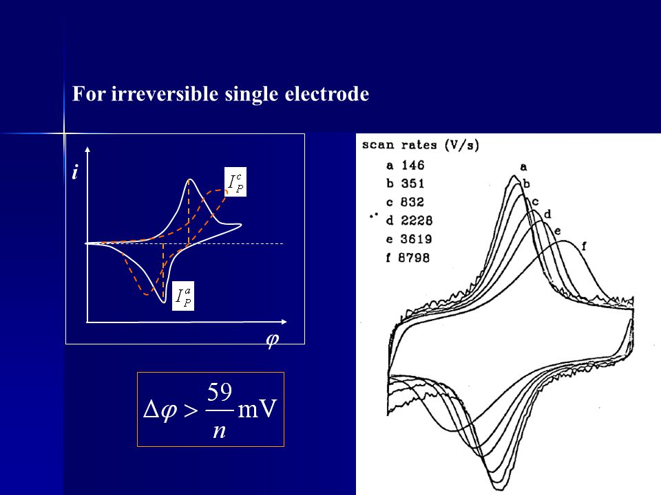 For irreversible single electrode