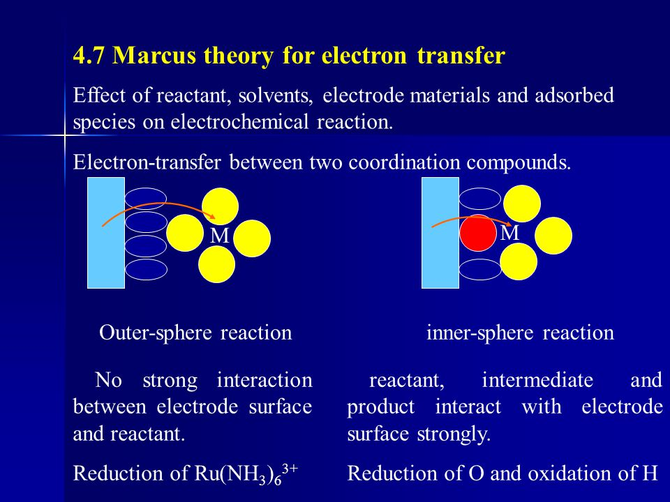 4.7 Marcus theory for electron transfer