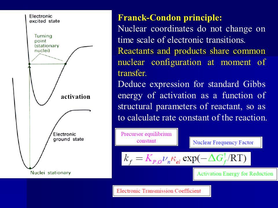 Franck-Condon principle: