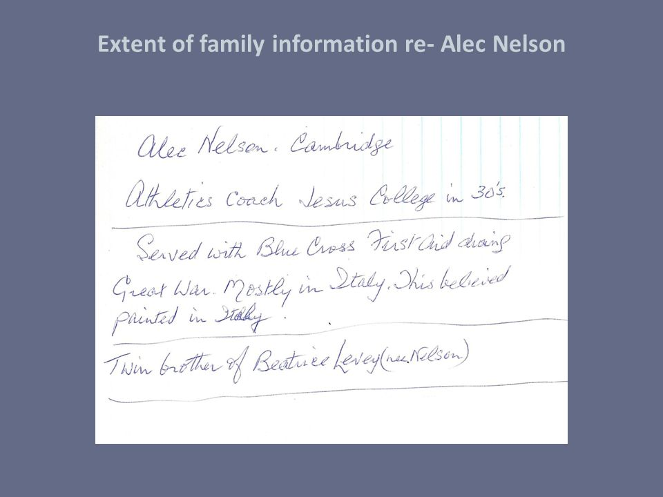 Extent of family information re- Alec Nelson