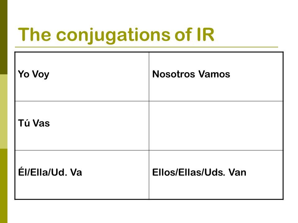 The conjugations of IR Yo Voy Nosotros Vamos Tú Vas Él/Ella/Ud. Va