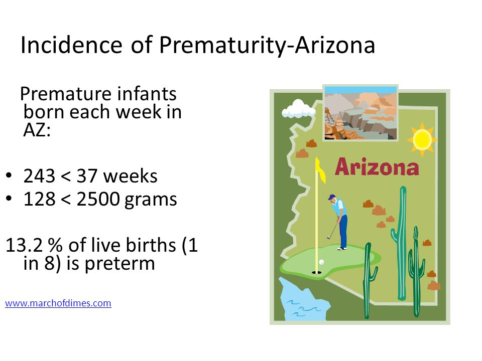Incidence of Prematurity-Arizona