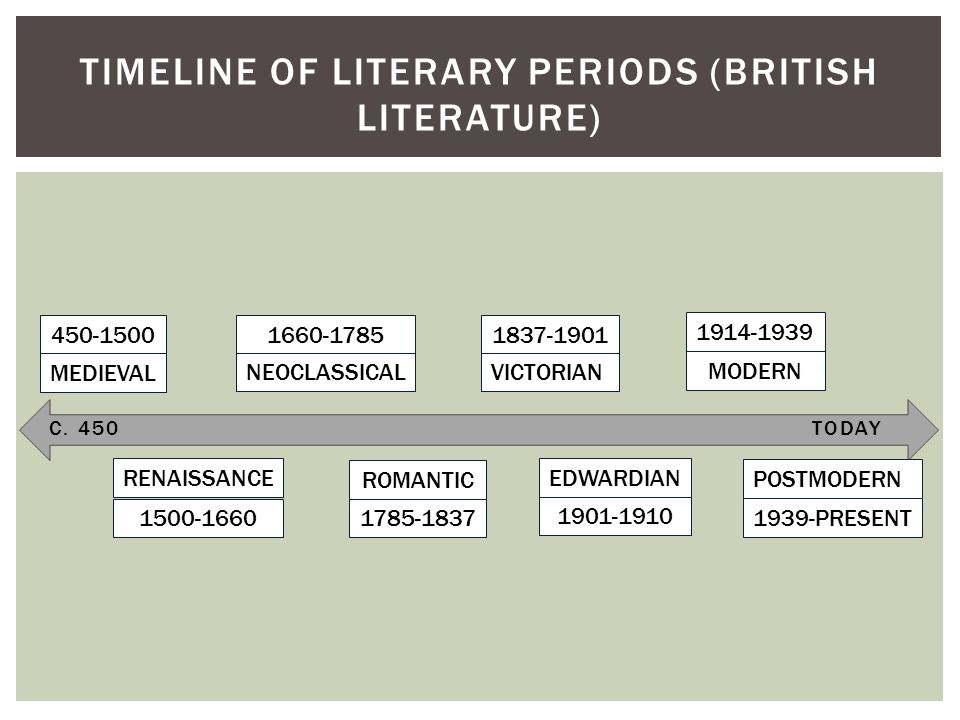 overview of the period of romanticism and analysis of lord byrons literary work Essay lord byron and his literature lord byron was a man whose passion for life seemed unequaled by any of the other romantic lord byron to his literary.