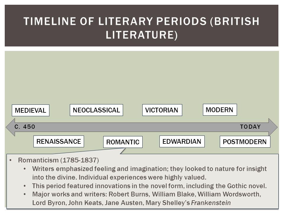 works and authors Top 10 works of postmodern literature f mcclure  one of the most influential and unforgettable works in modern  of famous authors.
