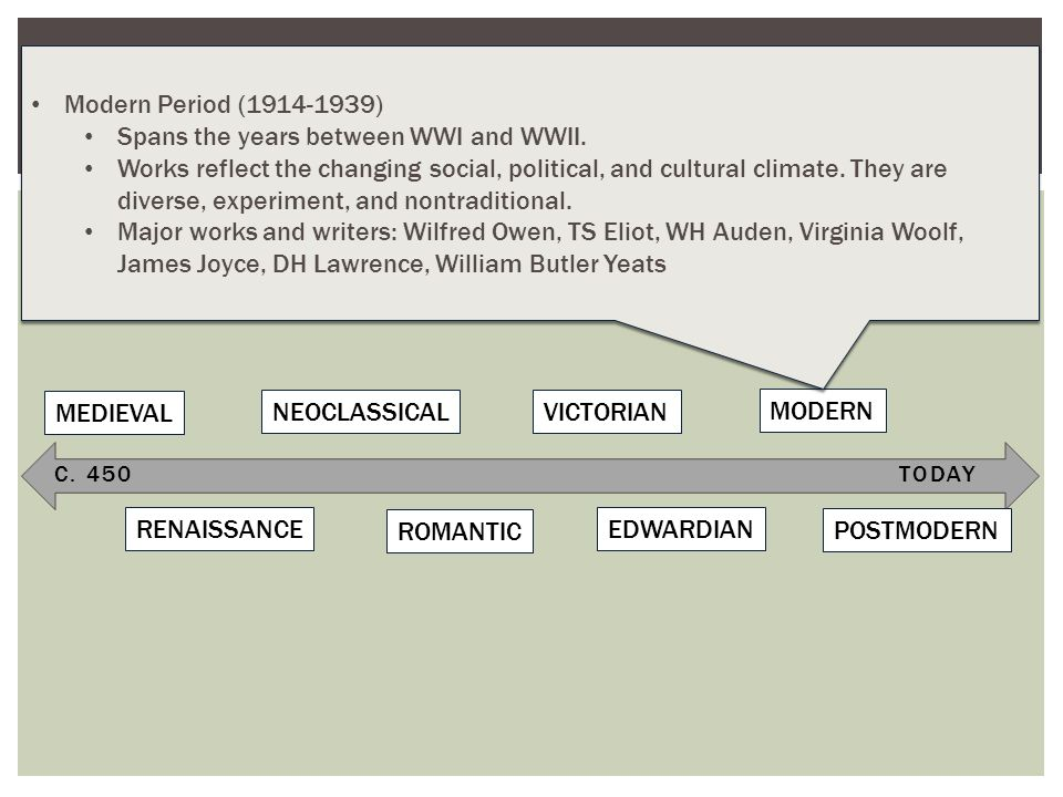 Timeline of Literary periods (British Literature)