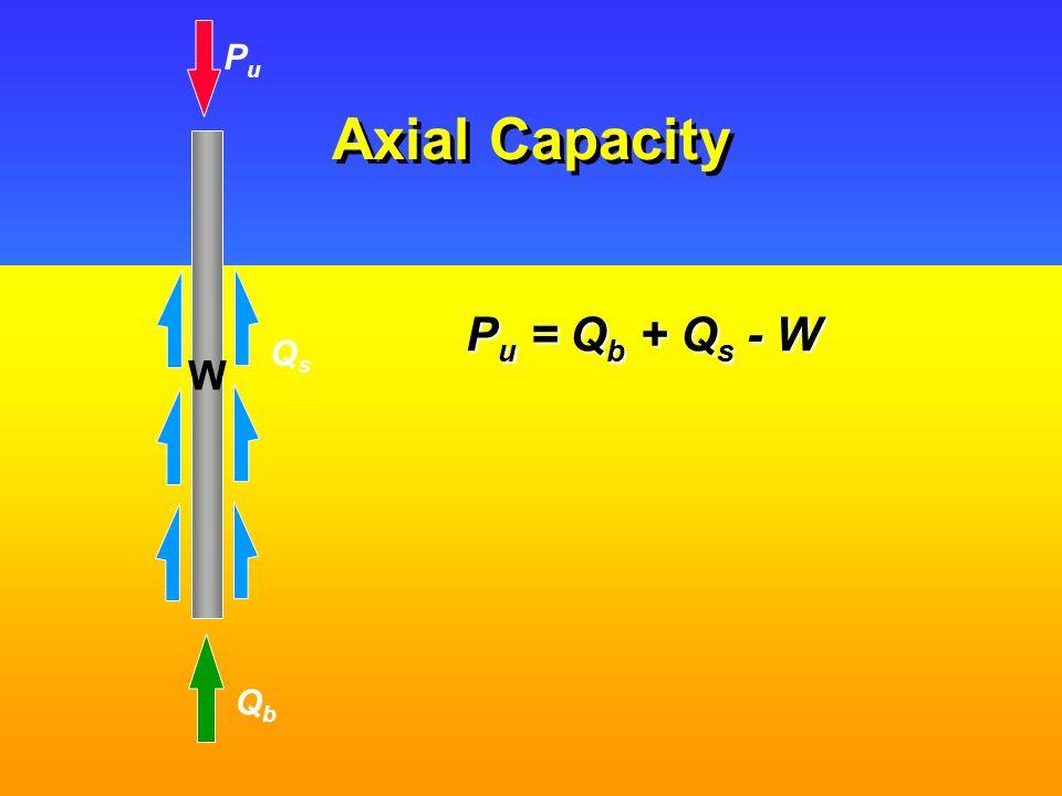 Pu Axial Capacity W Qs Pu = Qb + Qs - W Qb