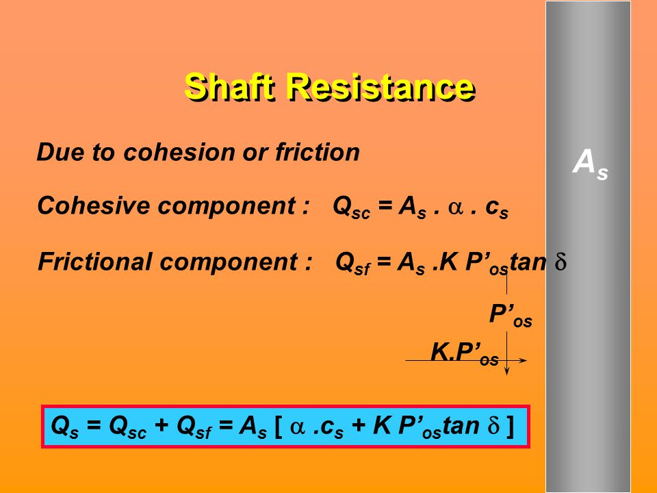 Shaft Resistance As Due to cohesion or friction