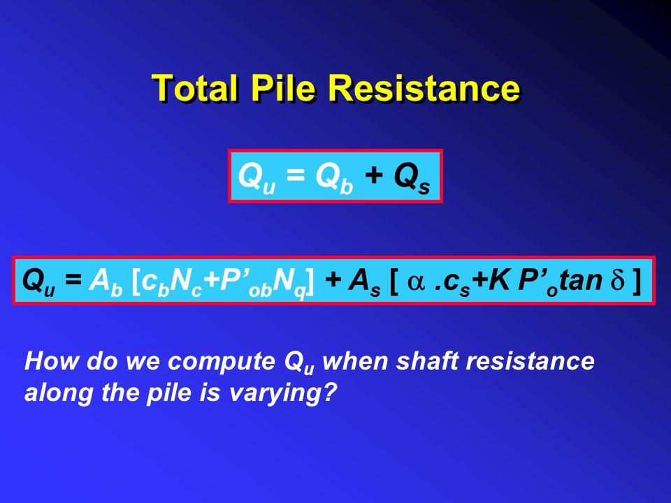 Total Pile Resistance Qu = Qb + Qs