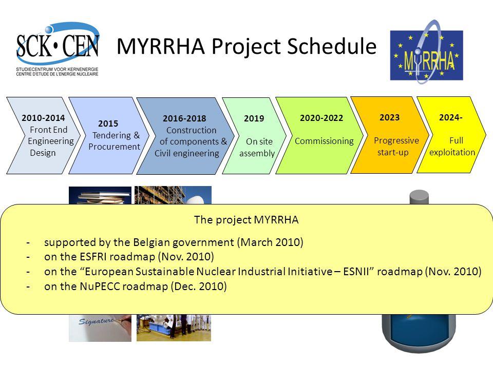 MYRRHA Project Schedule