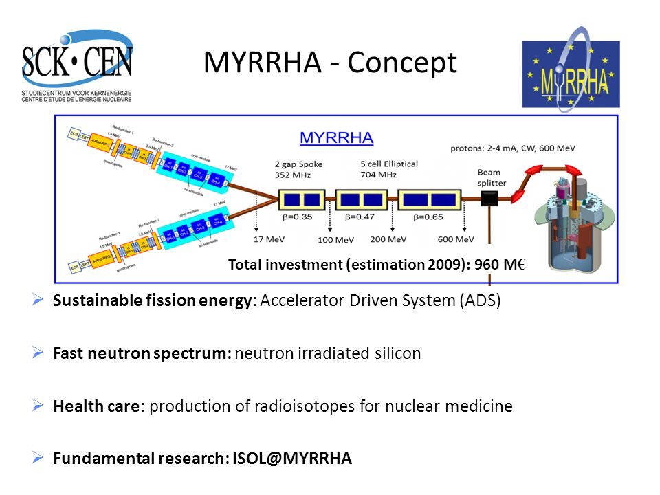 MYRRHA - Concept Total investment (estimation 2009): 960 M€ Sustainable fission energy: Accelerator Driven System (ADS)