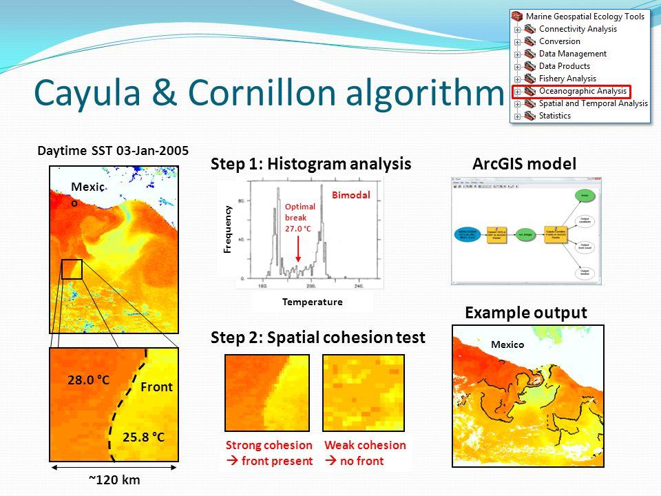 Cayula & Cornillon algorithm
