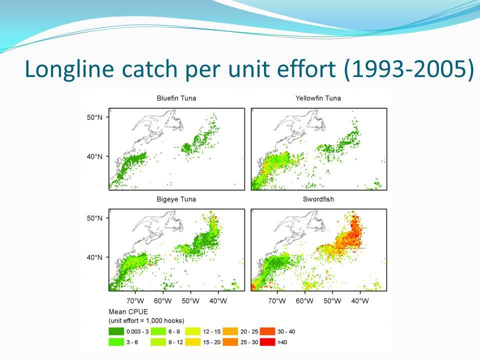 Longline catch per unit effort (1993-2005)