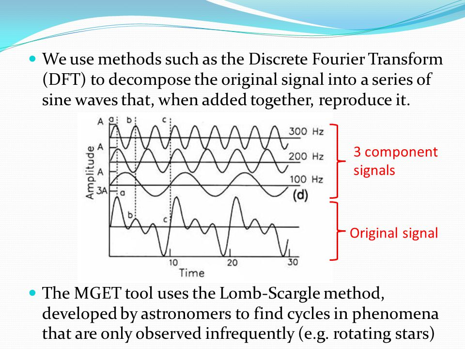 We use methods such as the Discrete Fourier Transform (DFT) to decompose the original signal into a series of sine waves that, when added together, reproduce it.