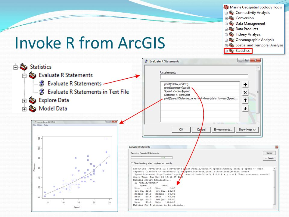 Invoke R from ArcGIS